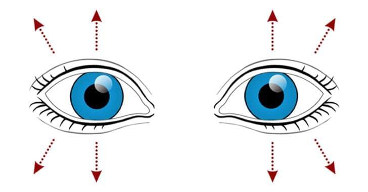 Best Eyes Exercise