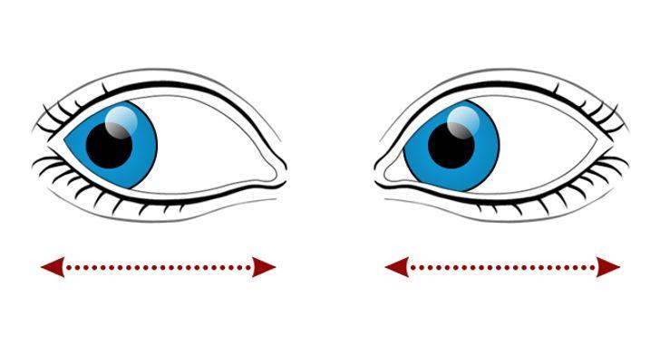Eyesight exercise