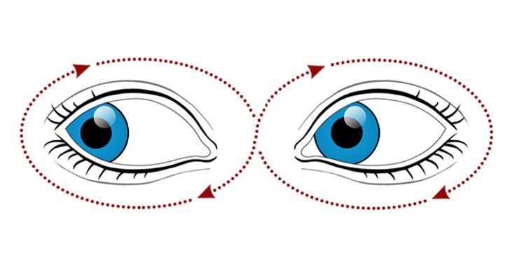 Eyes Exercise routine