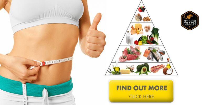 Ketogenic diet 3 day plan